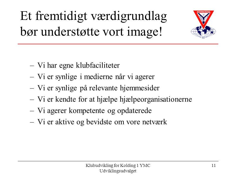 Et fremtidigt værdigrundlag bør understøtte vort image!