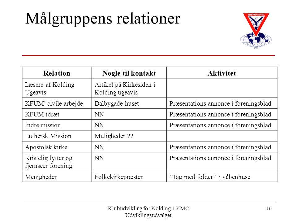 Målgruppens relationer
