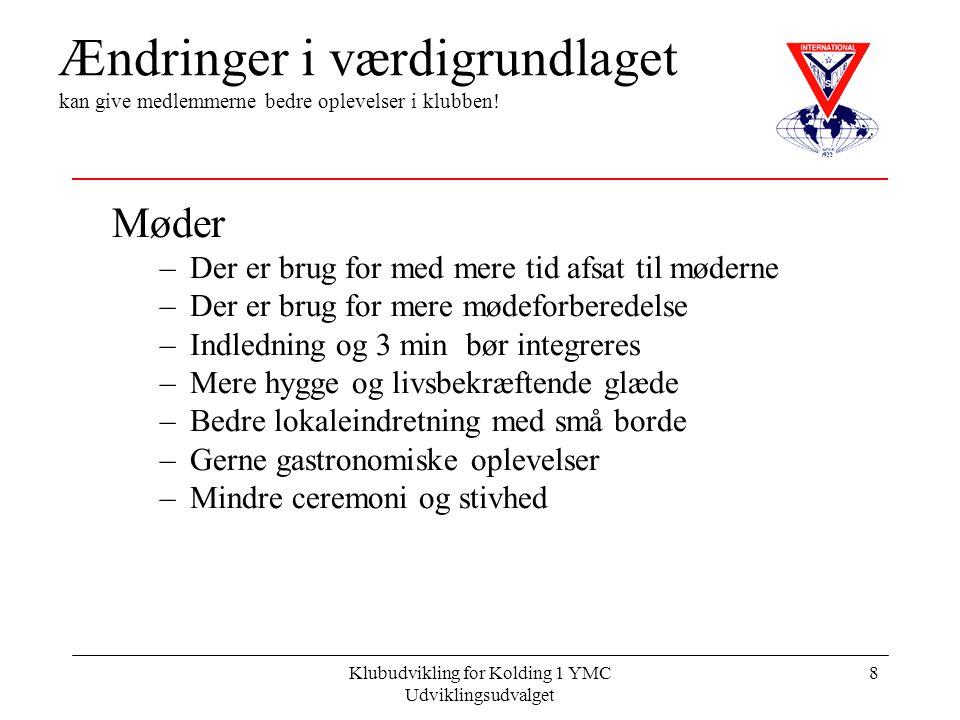 Klubudvikling for Kolding 1 YMC