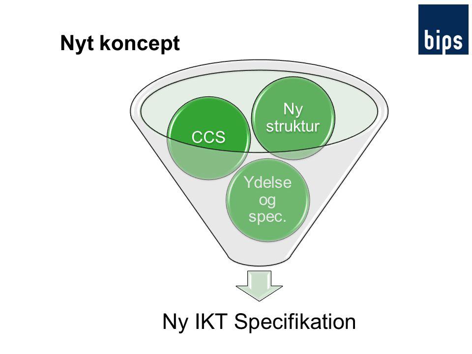 Nyt koncept Ny IKT Specifikation Ydelse og spec. CCS Ny struktur