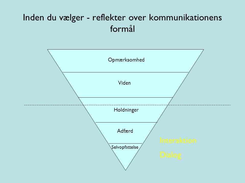 Inden du vælger - reflekter over kommunikationens formål