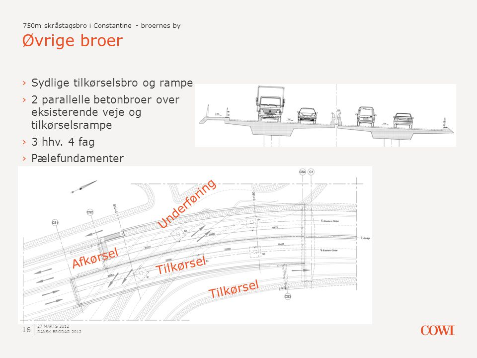 Øvrige broer Underføring Afkørsel Tilkørsel Tilkørsel