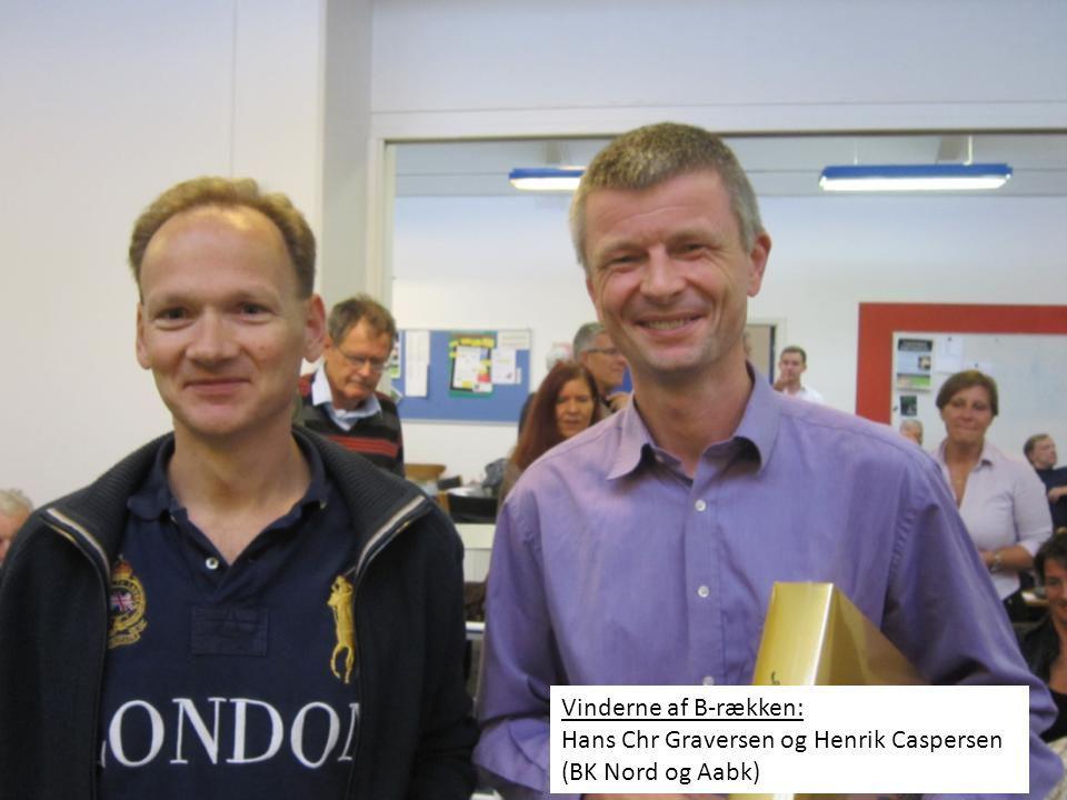 Vinderne af B-rækken: Hans Chr Graversen og Henrik Caspersen (BK Nord og Aabk)