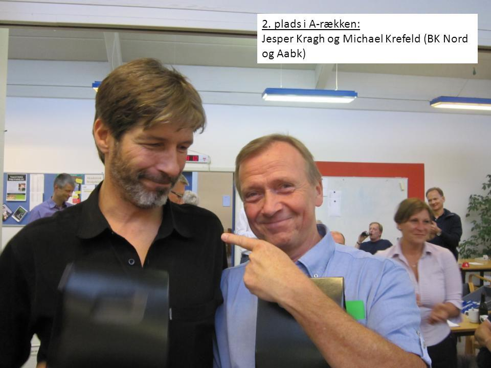 2. plads i A-rækken: Jesper Kragh og Michael Krefeld (BK Nord og Aabk)