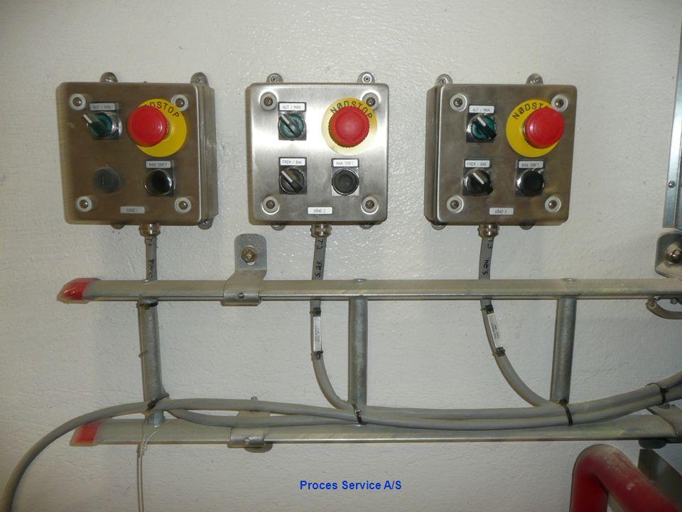 Proces Service A/S Proces Service A/S
