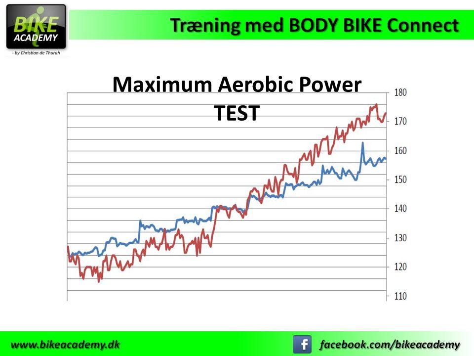 Maximum Aerobic Power TEST
