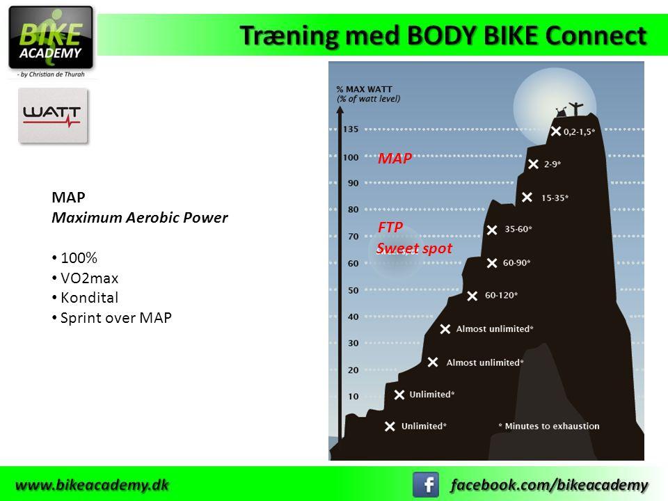 MAP MAP Maximum Aerobic Power 100% FTP VO2max Kondital Sweet spot