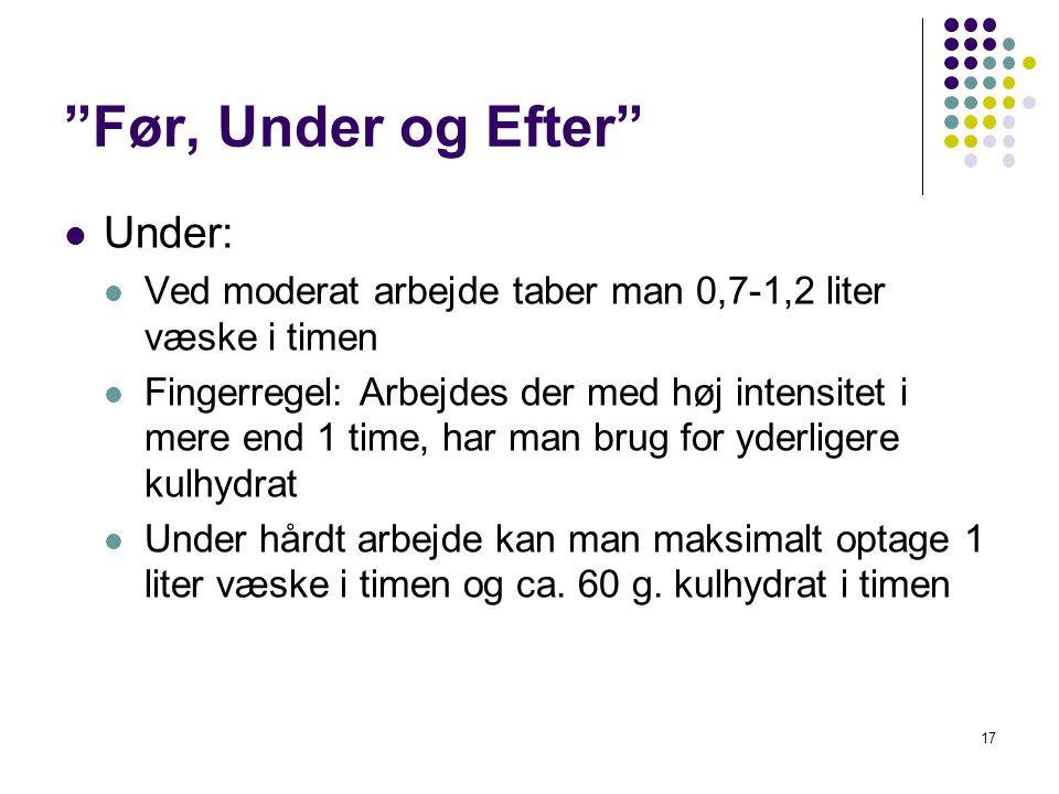 Før, Under og Efter Under: