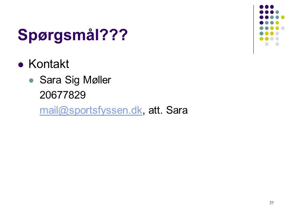 Spørgsmål Kontakt Sara Sig Møller 20677829