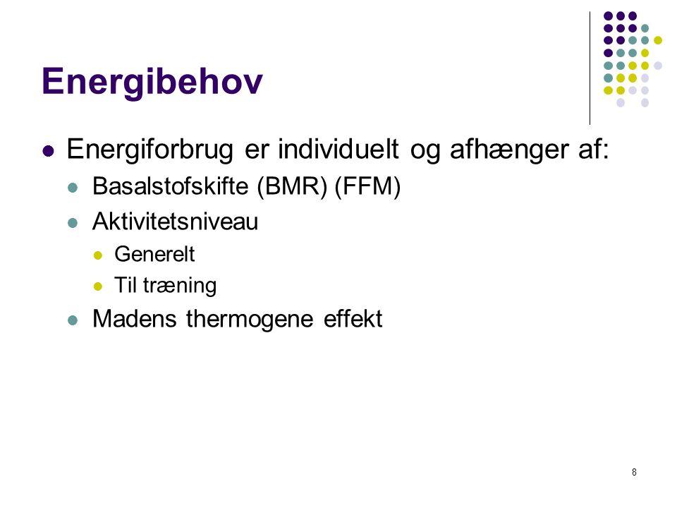 Energibehov Energiforbrug er individuelt og afhænger af:
