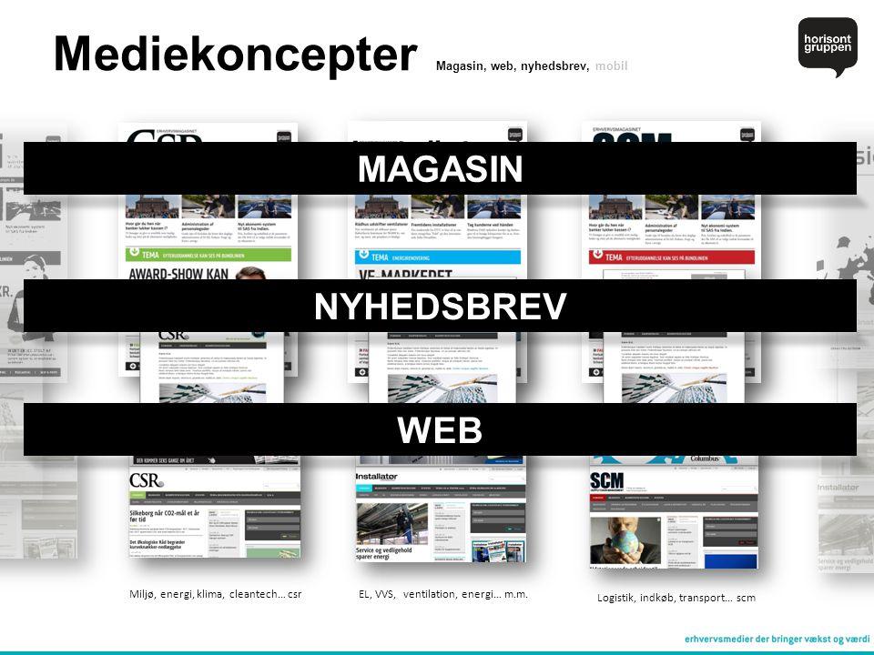 Mediekoncepter Magasin, web, nyhedsbrev, mobil