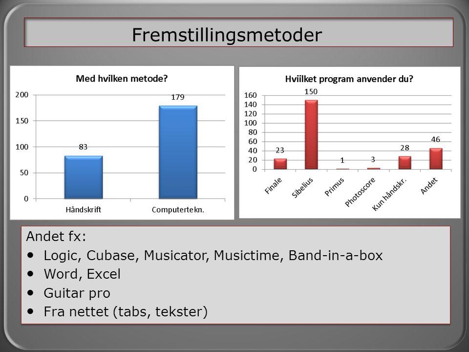MIDI-filer