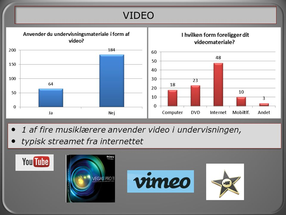VIDEO fortsat Andet fx: Sony vegas, Adobe Premiere, Quicktime, Final Cut Pro X.