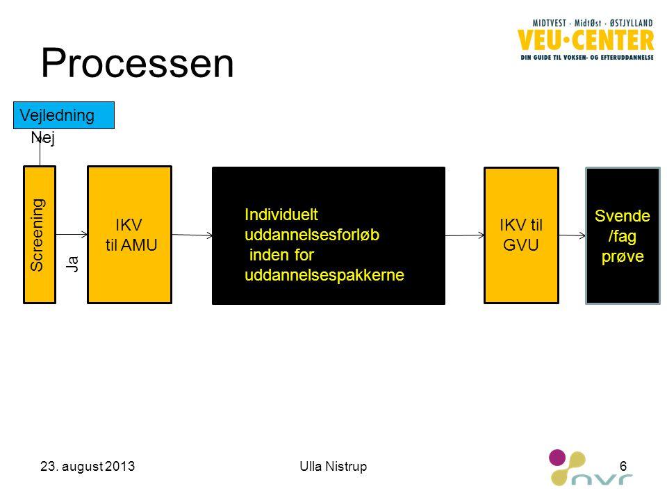 Processen Vejledning Nej Svende/fag prøve IKV IKV til GVU til AMU