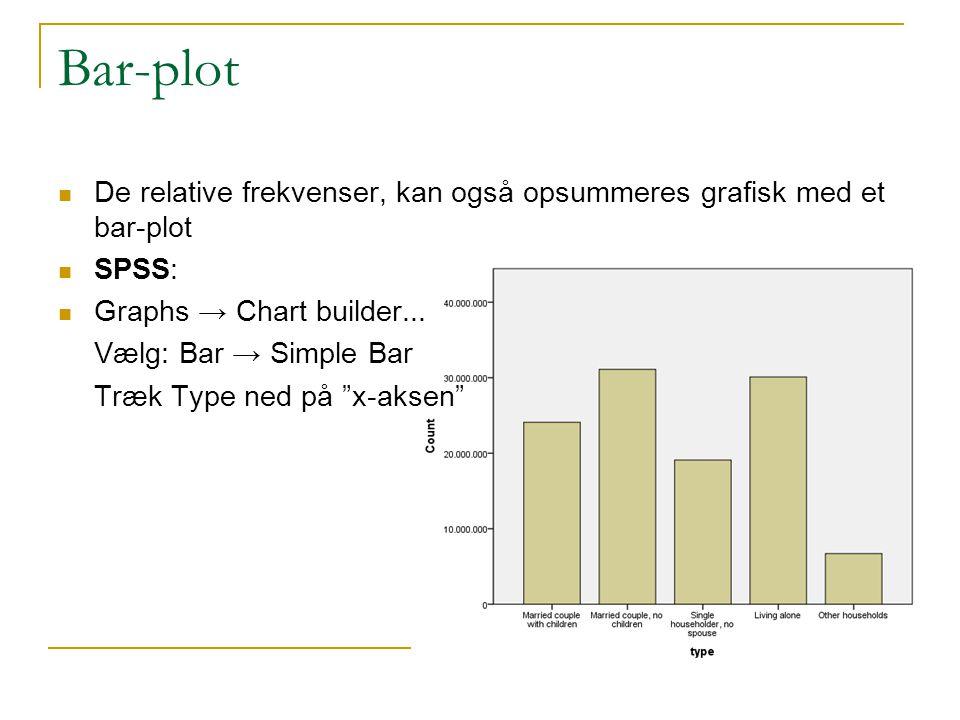 Bar-plot De relative frekvenser, kan også opsummeres grafisk med et bar-plot. SPSS: Graphs → Chart builder...