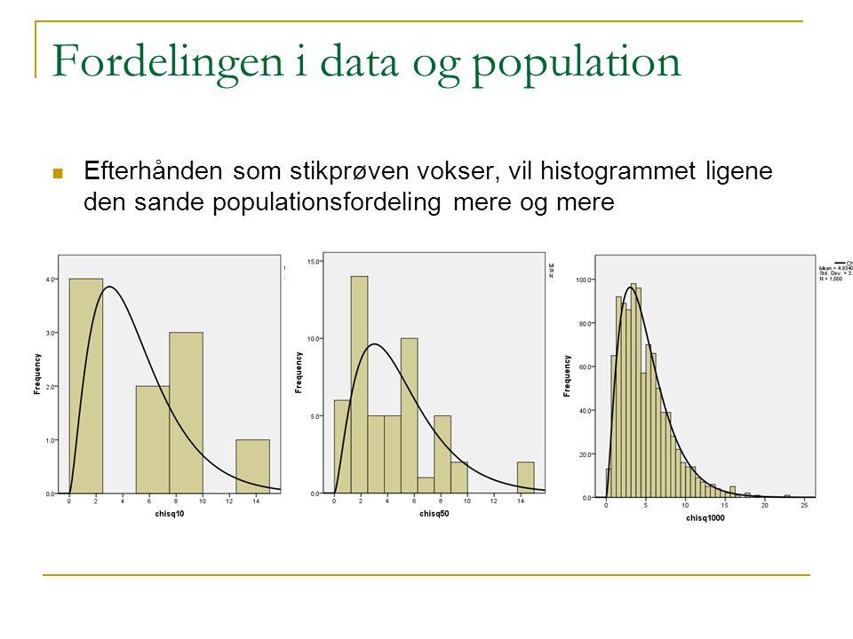 Fordelingen i data og population
