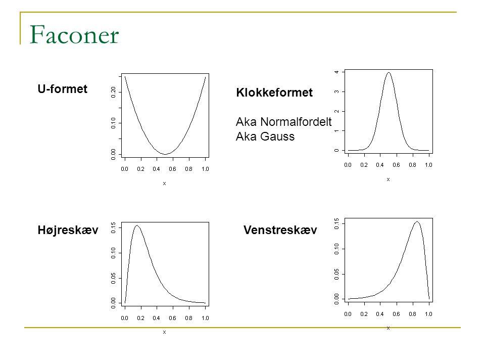 Faconer U-formet Klokkeformet Aka Normalfordelt Aka Gauss Højreskæv