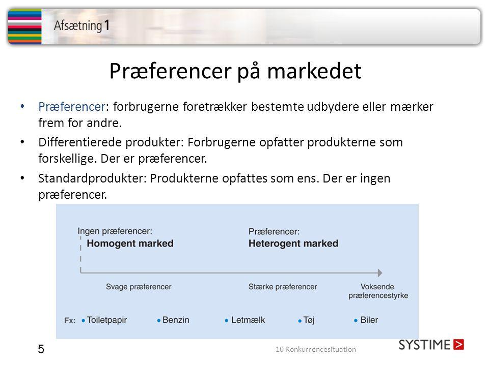 Præferencer på markedet