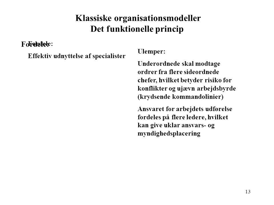 Klassiske organisationsmodeller Det funktionelle princip