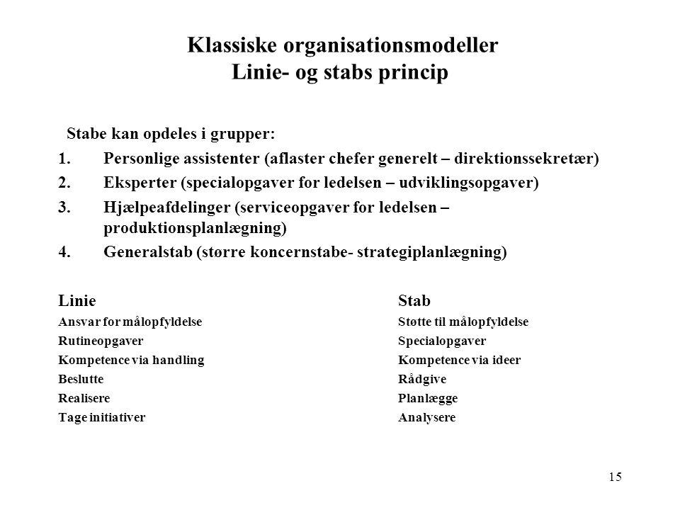 Klassiske organisationsmodeller Linie- og stabs princip
