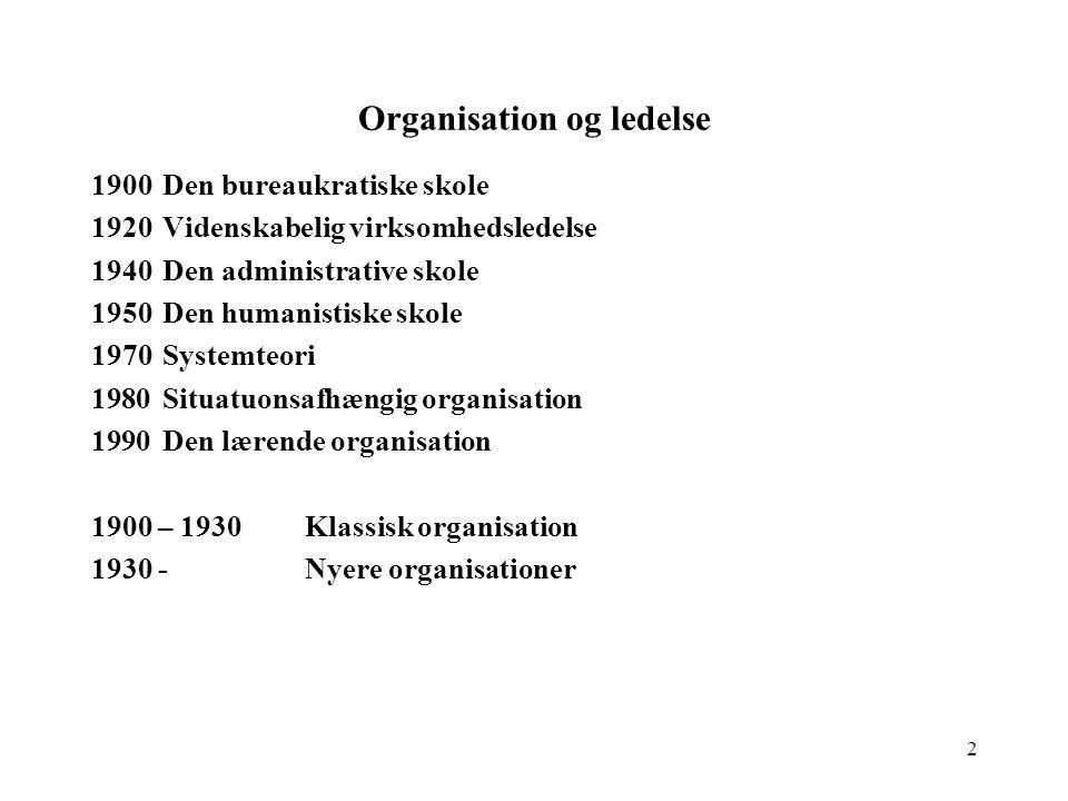 Organisation og ledelse