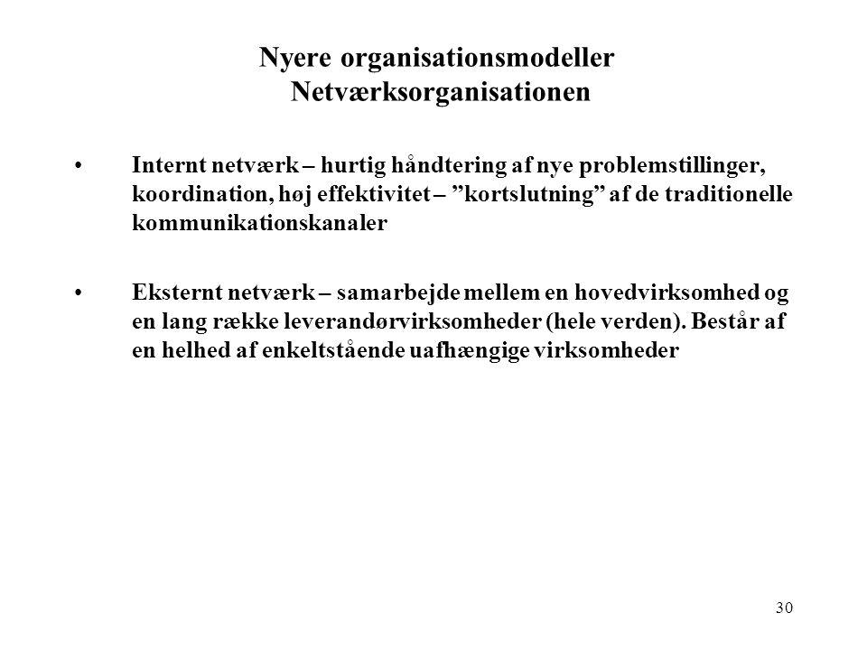 Nyere organisationsmodeller Netværksorganisationen