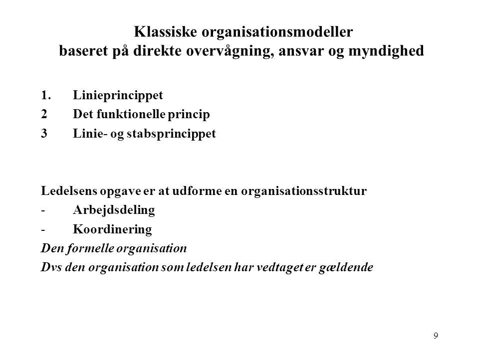 Klassiske organisationsmodeller baseret på direkte overvågning, ansvar og myndighed