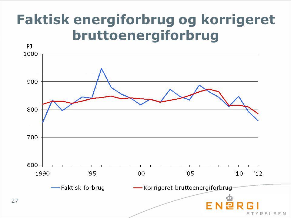 Faktisk energiforbrug og korrigeret bruttoenergiforbrug