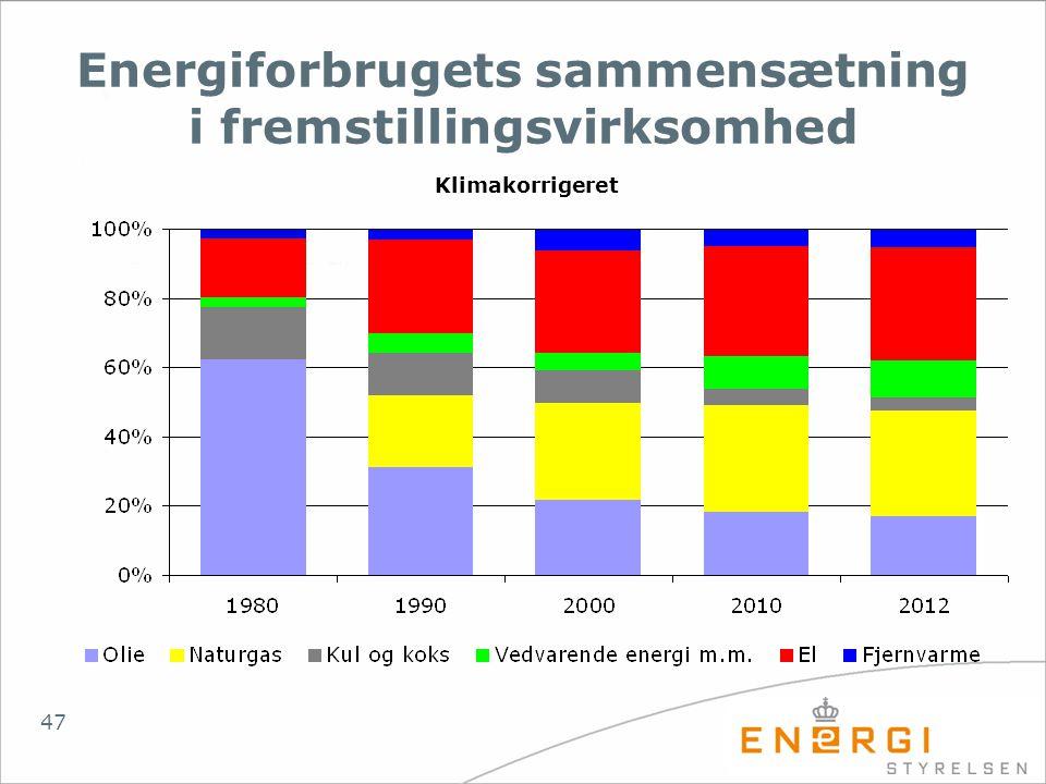 Energiforbrugets sammensætning i fremstillingsvirksomhed