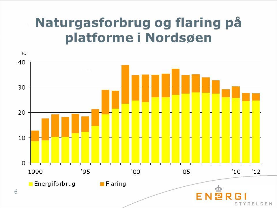 Naturgasforbrug og flaring på platforme i Nordsøen