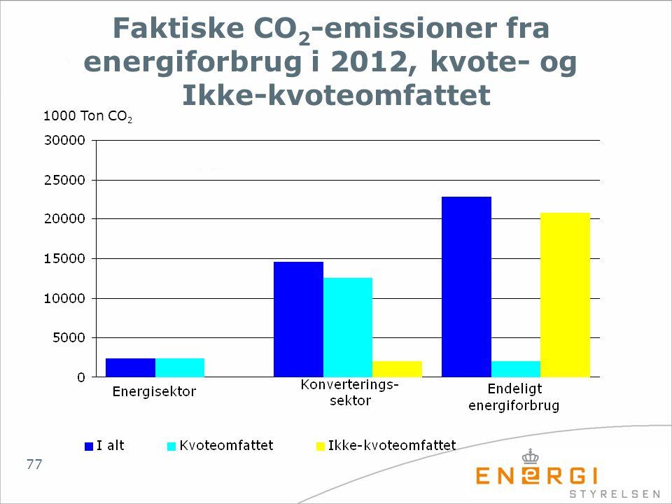 Faktiske CO2-emissioner fra energiforbrug i 2012, kvote- og