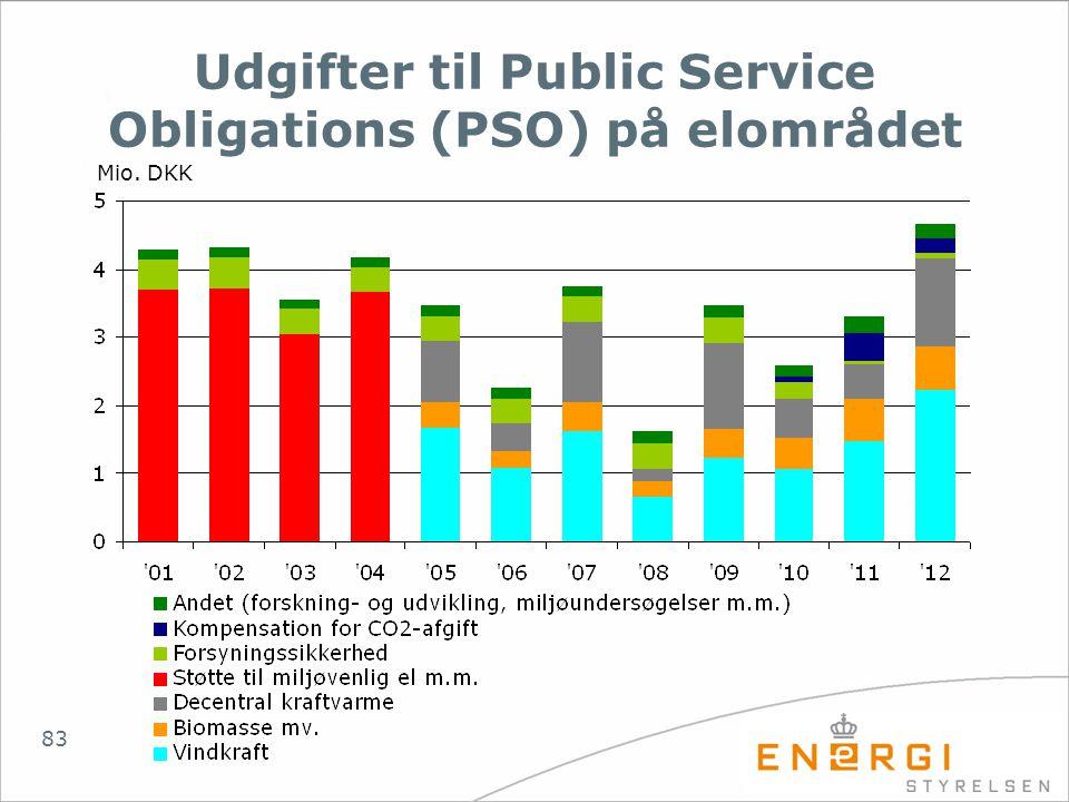 Udgifter til Public Service Obligations (PSO) på elområdet