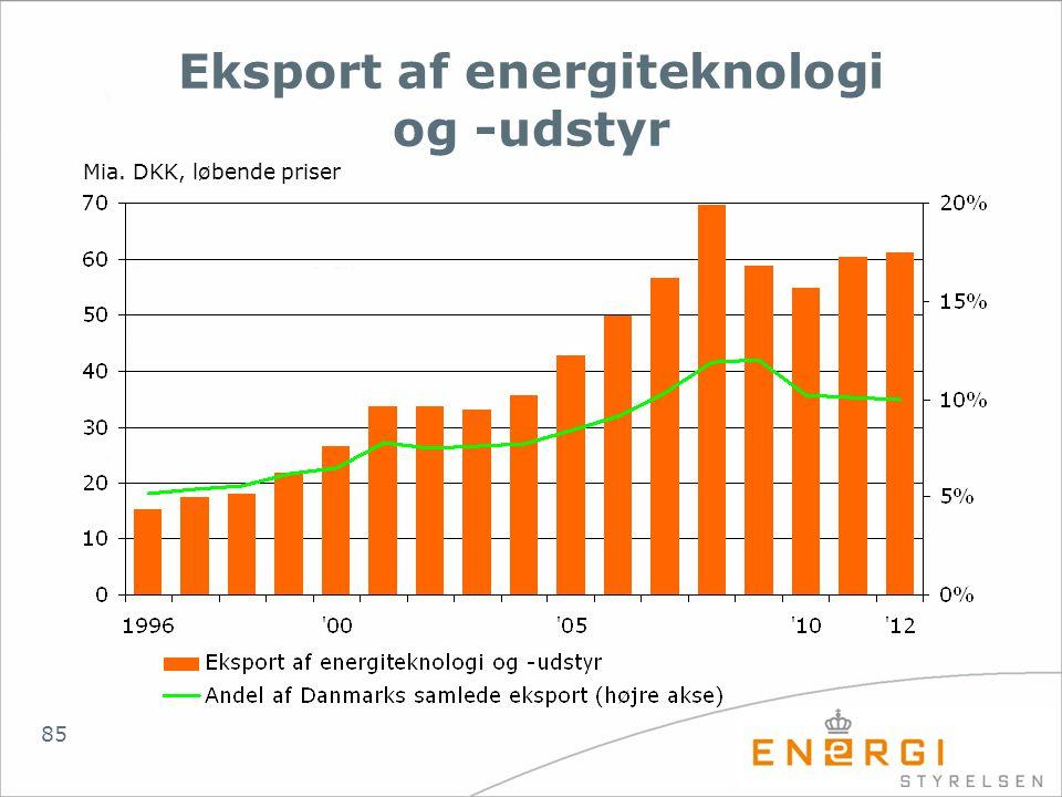 Eksport af energiteknologi og -udstyr