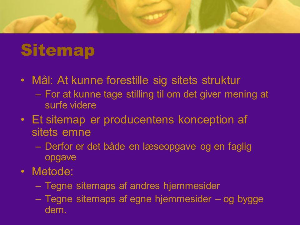 Sitemap Mål: At kunne forestille sig sitets struktur