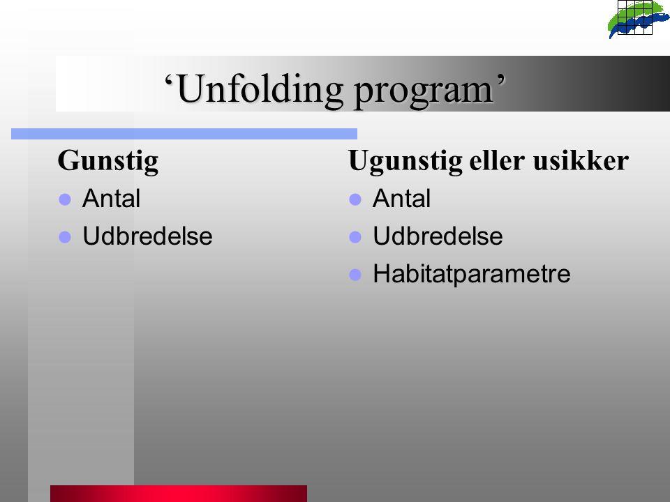 'Unfolding program' Gunstig Ugunstig eller usikker Antal Udbredelse