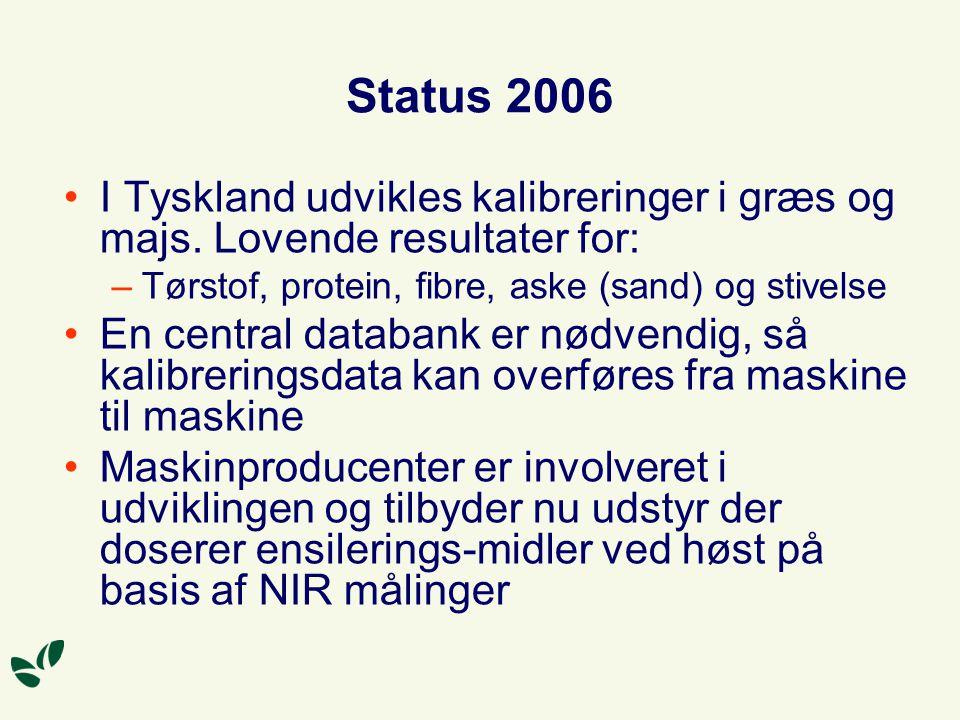 Status 2006 I Tyskland udvikles kalibreringer i græs og majs. Lovende resultater for: Tørstof, protein, fibre, aske (sand) og stivelse.