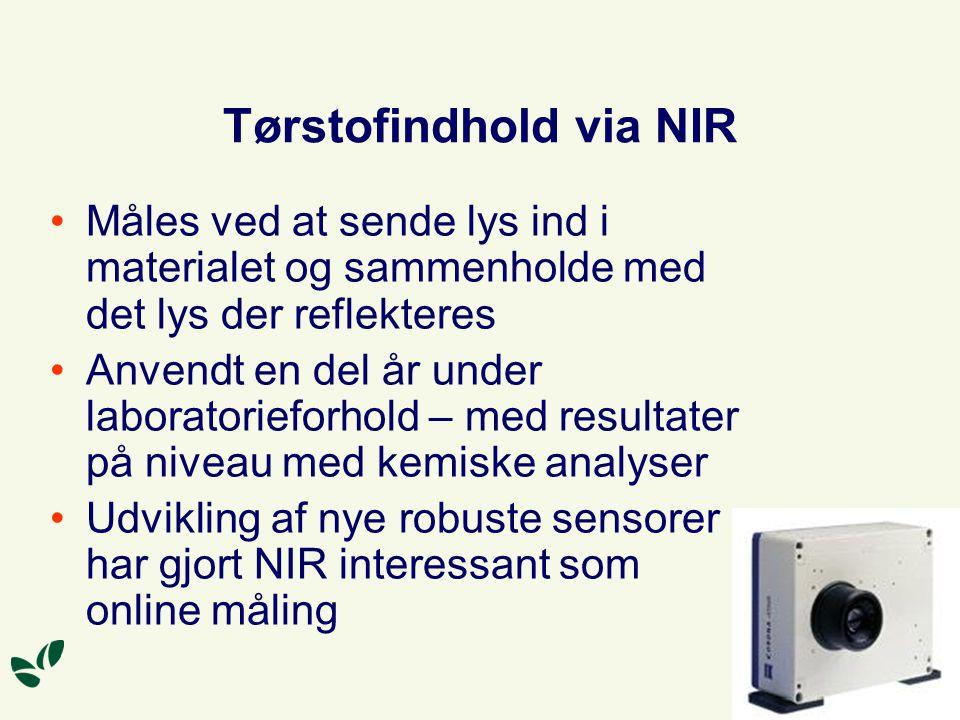 Tørstofindhold via NIR