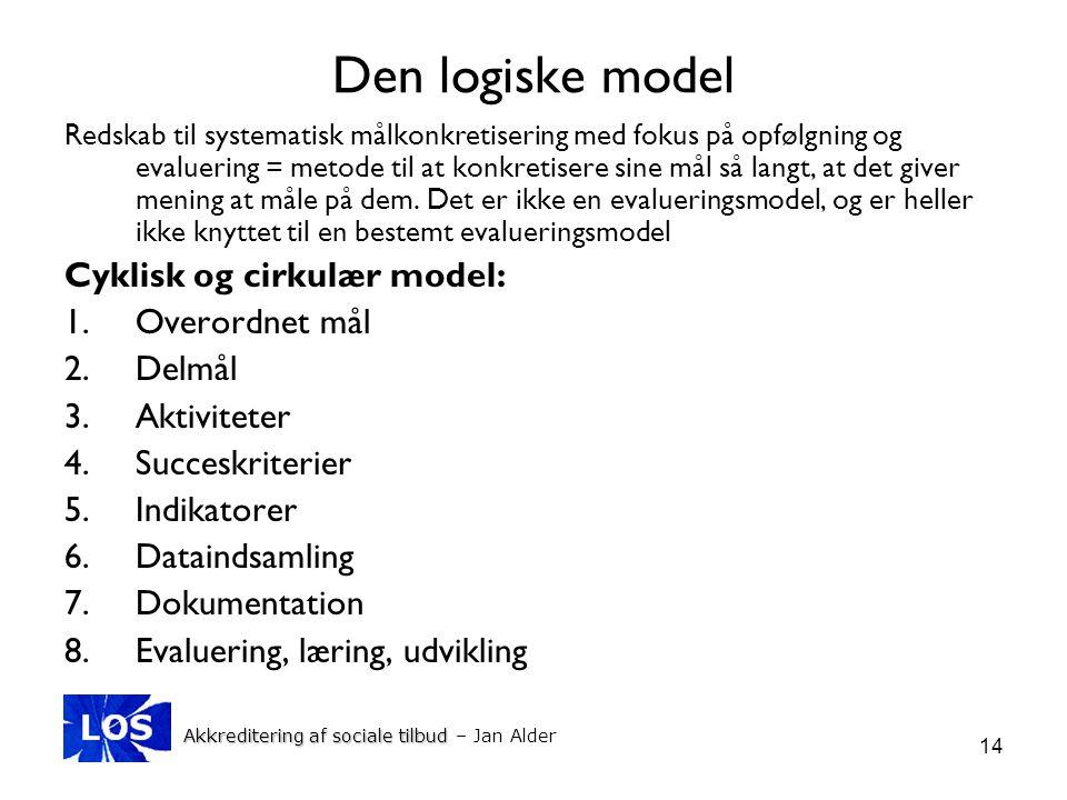 Den logiske model Cyklisk og cirkulær model: Overordnet mål Delmål