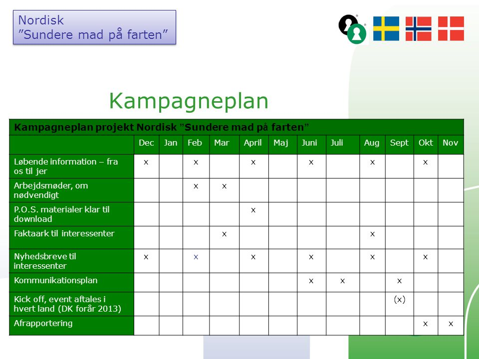 Kampagneplan Nordisk Sundere mad på farten