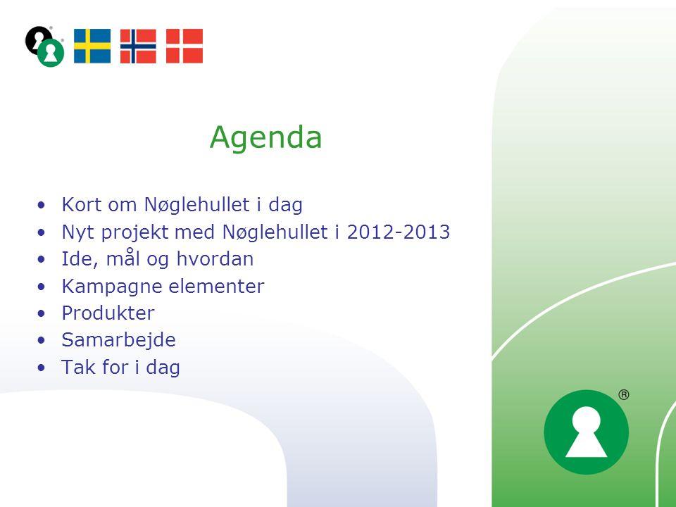 Agenda Kort om Nøglehullet i dag
