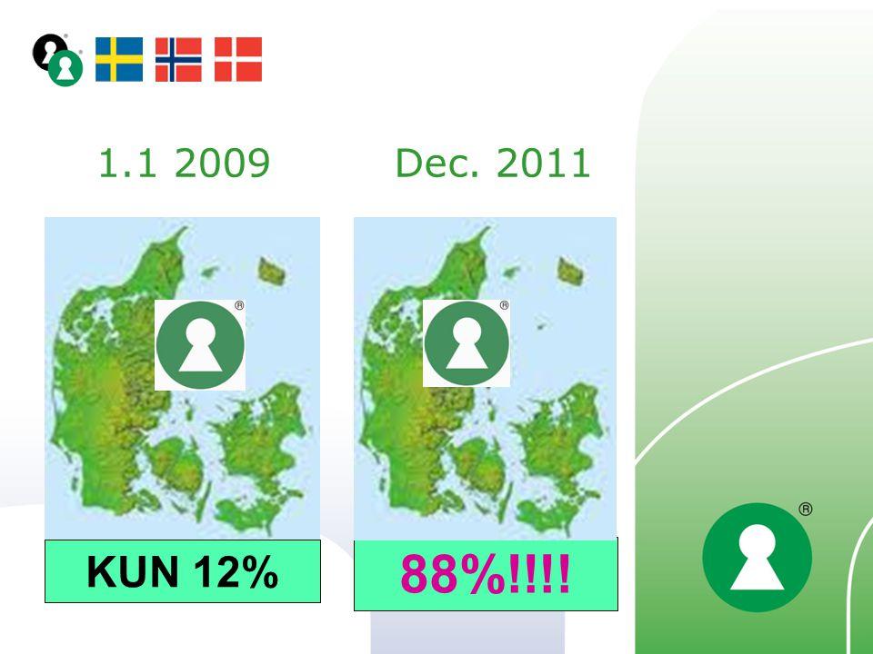 1.1 2009 Dec. 2011 KUN 12% 88%!!!!