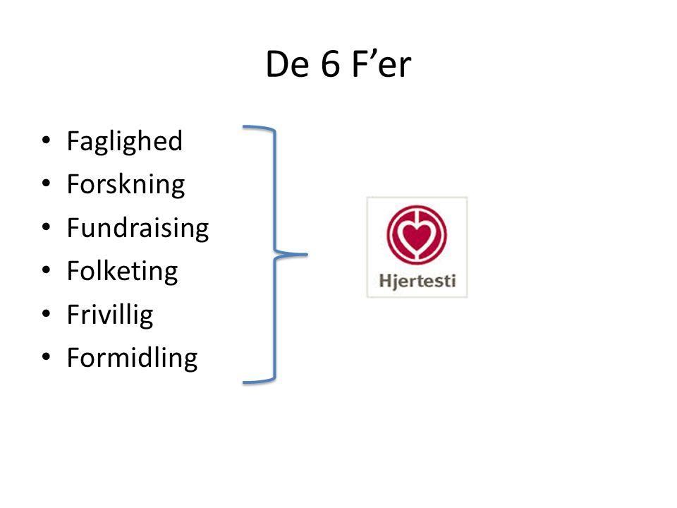 De 6 F'er Faglighed Forskning Fundraising Folketing Frivillig