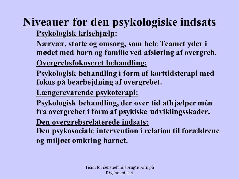 Niveauer for den psykologiske indsats