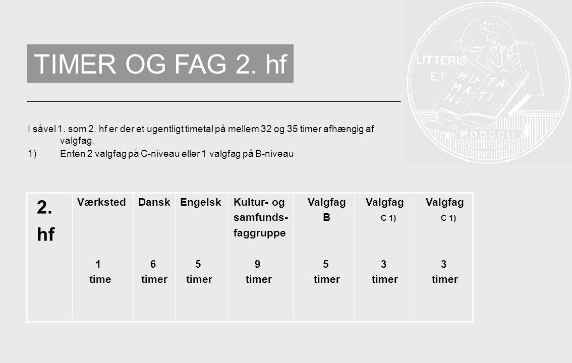 TIMER OG FAG 2. hf hf Værksted 1 time Dansk 6 timer Engelsk 5