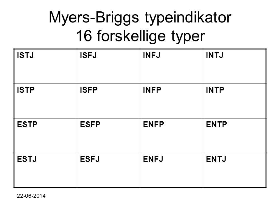 Myers-Briggs typeindikator 16 forskellige typer