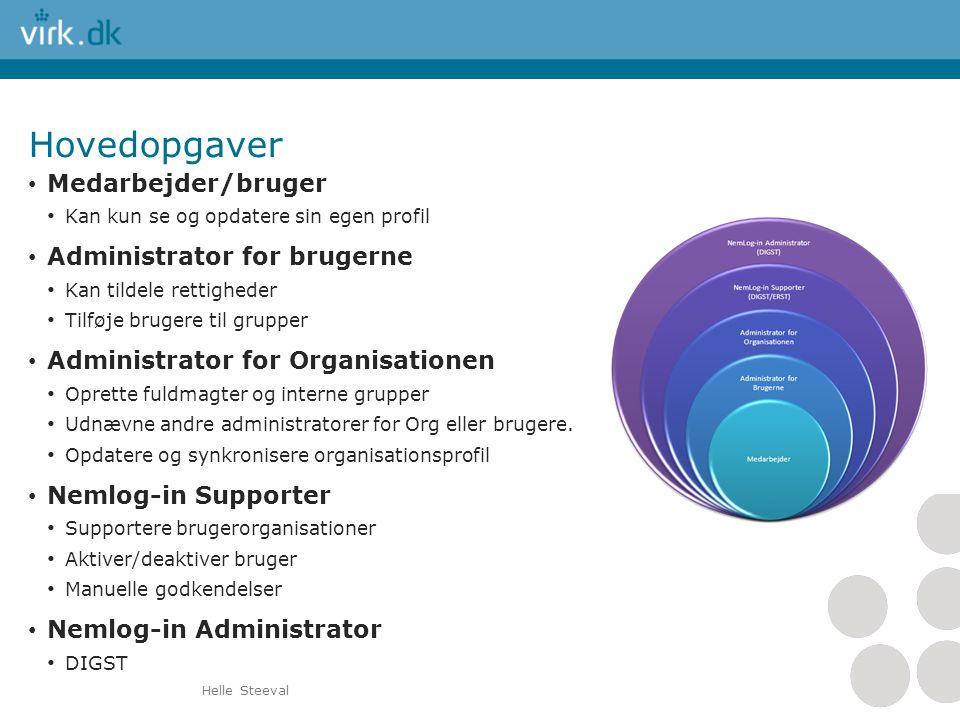 Hovedopgaver Medarbejder/bruger Administrator for brugerne