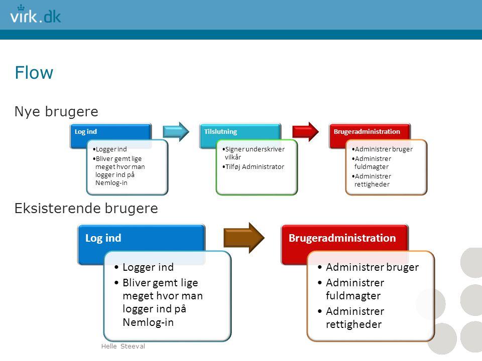 Flow Nye brugere Eksisterende brugere Log ind Logger ind