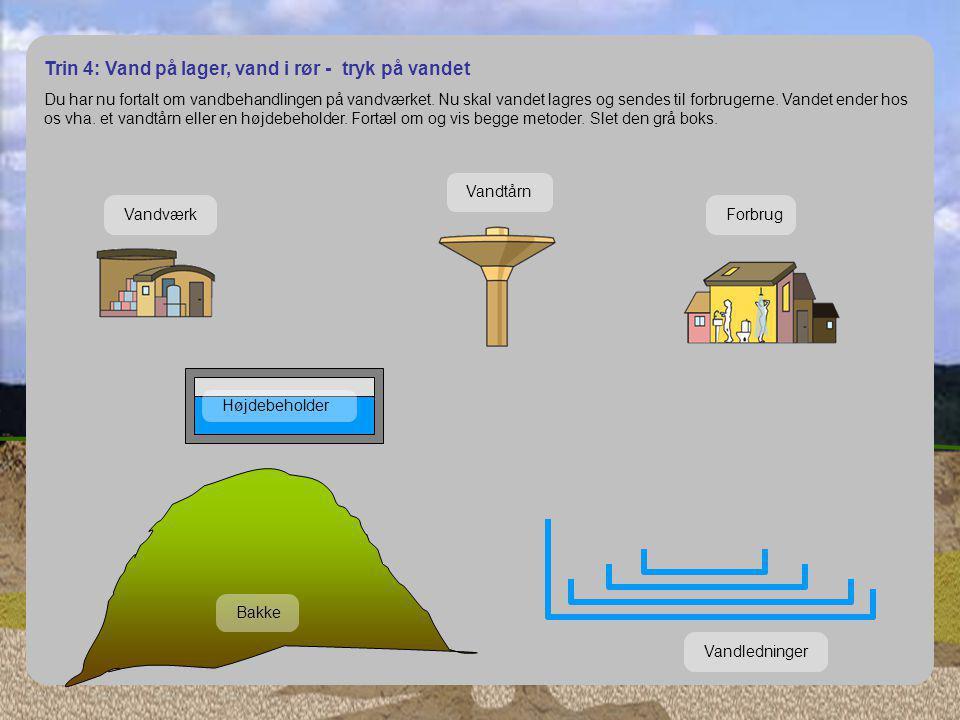Trin 4: Vand på lager, vand i rør - tryk på vandet