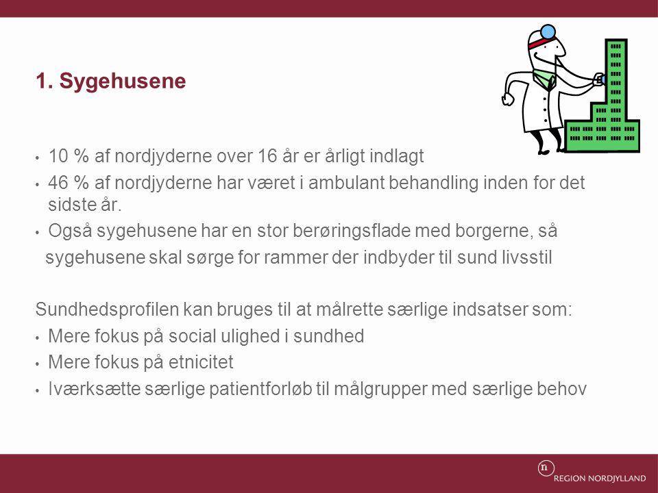 1. Sygehusene 10 % af nordjyderne over 16 år er årligt indlagt