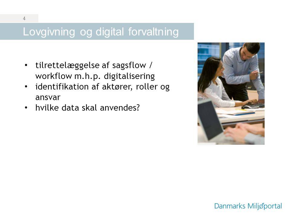 Lovgivning og digital forvaltning